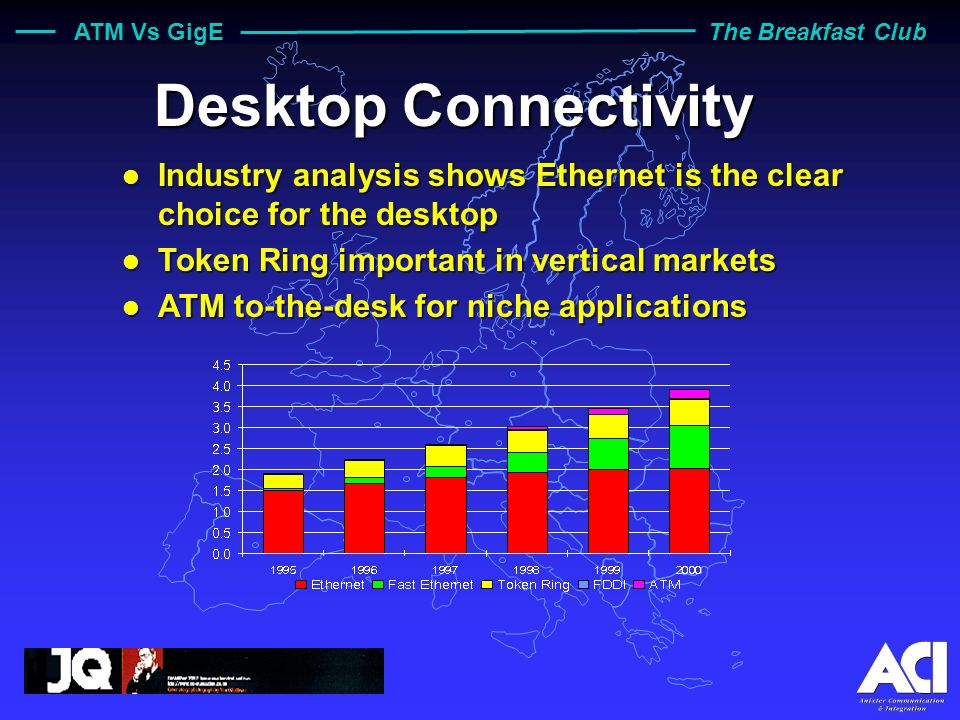 ATM Vs GigE The Breakfast Club Desktop Connectivity l Industry analysis shows Ethernet is the clear choice for the desktop l Token Ring important in vertical markets l ATM to-the-desk for niche applications