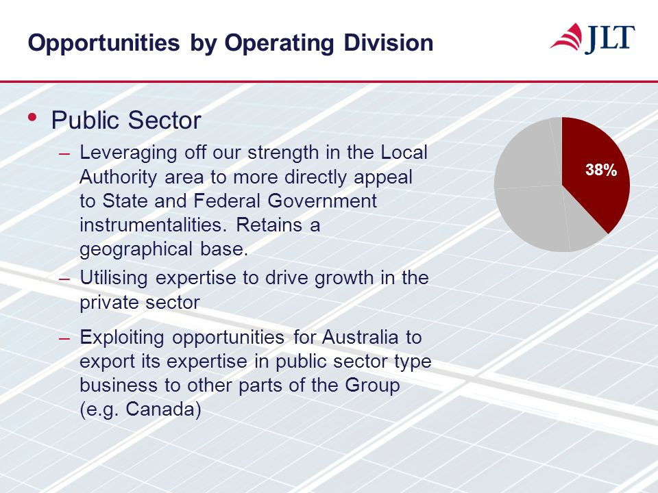 Opportunities by Operating Division Public Sector –Leveraging off our strength in the Local Authority area to more directly appeal to State and Federa