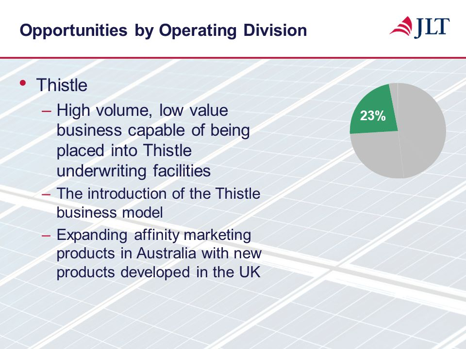 Opportunities by Operating Division Thistle –High volume, low value business capable of being placed into Thistle underwriting facilities –The introdu