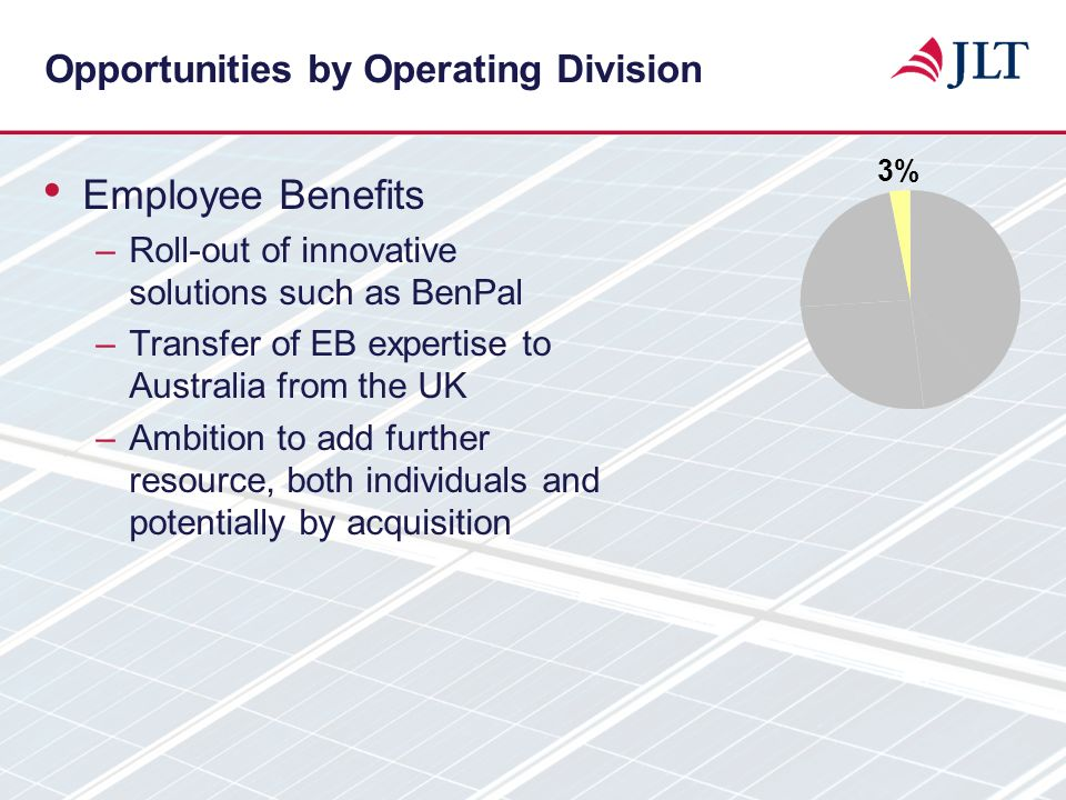 Opportunities by Operating Division Employee Benefits –Roll-out of innovative solutions such as BenPal –Transfer of EB expertise to Australia from the