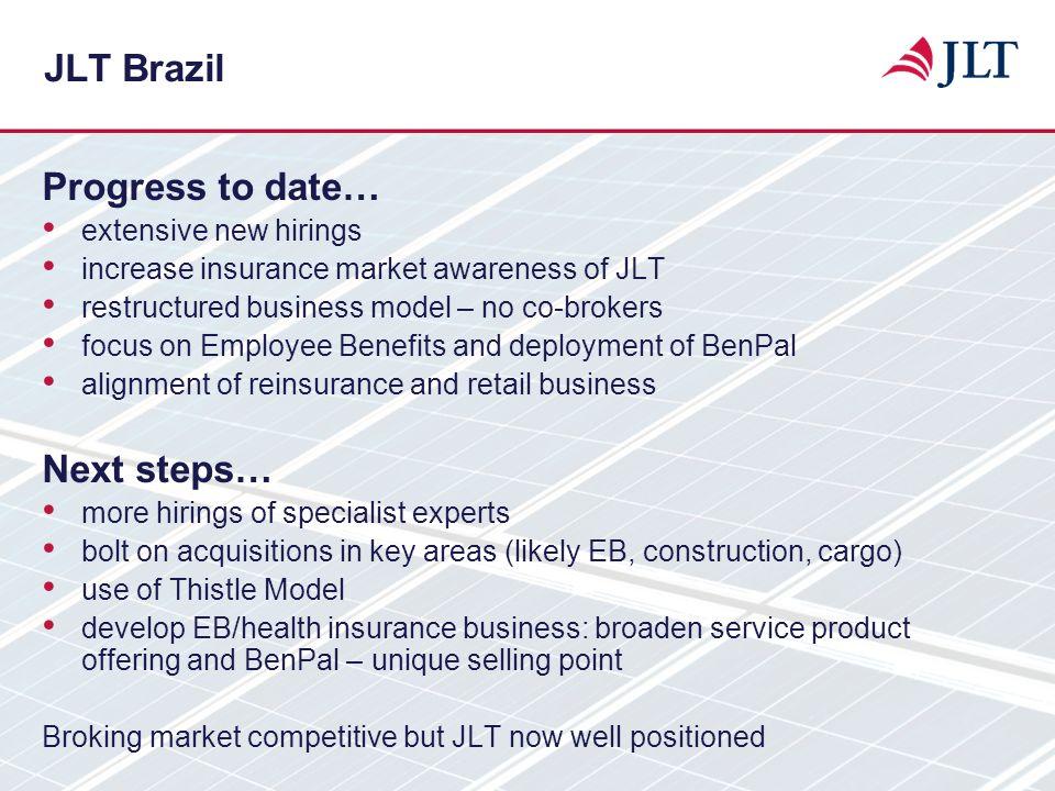 JLT Brazil Progress to date… extensive new hirings increase insurance market awareness of JLT restructured business model – no co-brokers focus on Emp