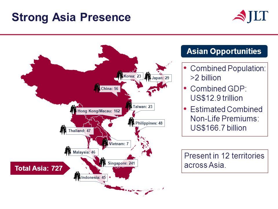 Strong Asia Presence Asian Opportunities Total Asia: 727 Japan: 29 Korea: 23 China: 56 Taiwan: 23 Hong Kong/Macau: 162 Philippines: 48 Vietnam: 7 Thai