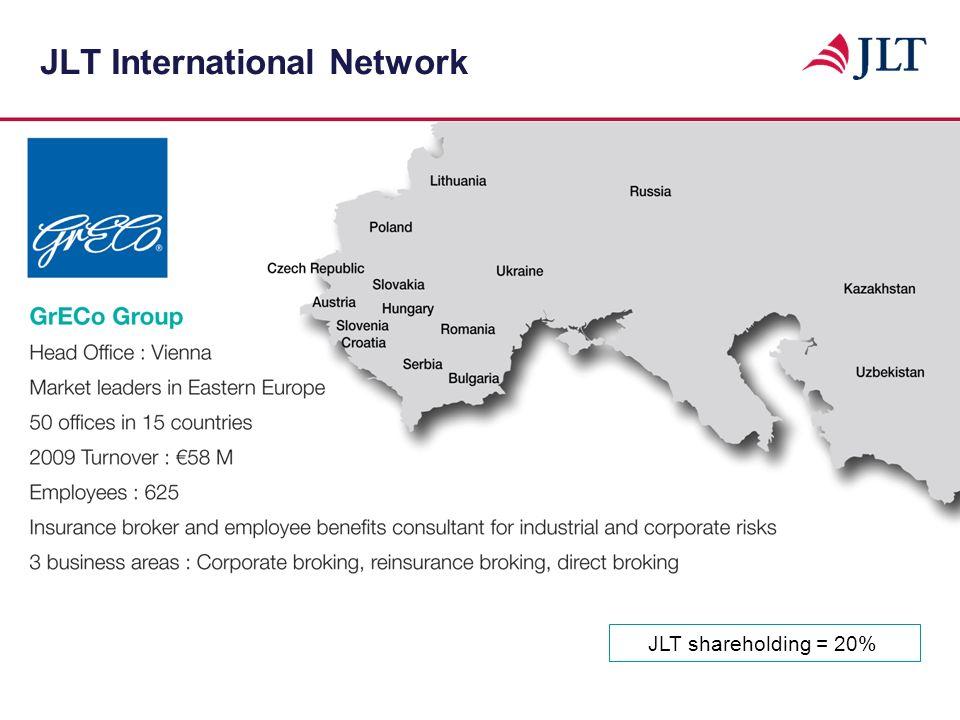 JLT International Network JLT shareholding = 20%