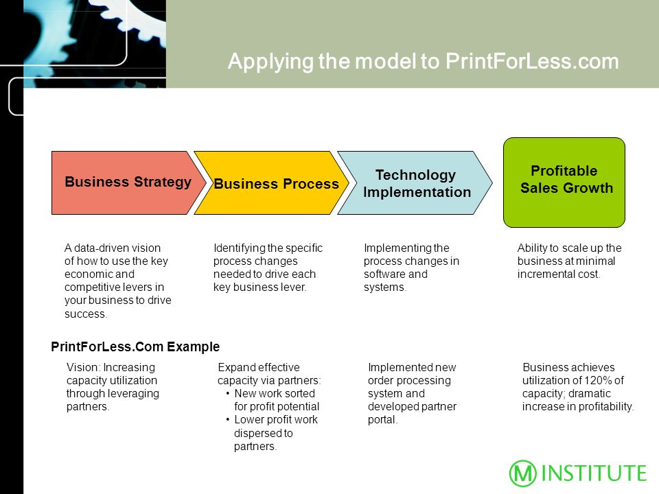 Applying the model to PrintForLess.com Implementing the process changes in software and systems.