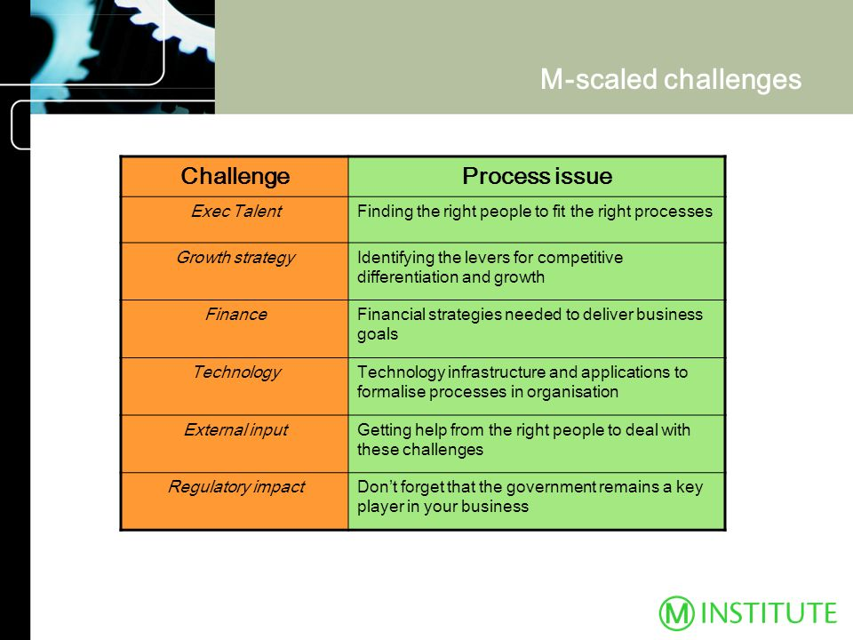 M-scaled challenges ChallengeProcess issue Exec TalentFinding the right people to fit the right processes Growth strategyIdentifying the levers for competitive differentiation and growth FinanceFinancial strategies needed to deliver business goals TechnologyTechnology infrastructure and applications to formalise processes in organisation External inputGetting help from the right people to deal with these challenges Regulatory impactDont forget that the government remains a key player in your business