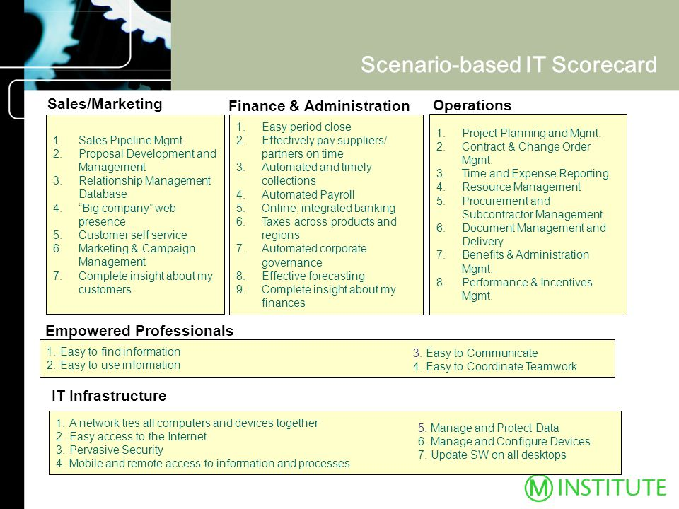 Scenario-based IT Scorecard 1.Sales Pipeline Mgmt. 2.Proposal Development and Management 3.Relationship Management Database 4.Big company web presence