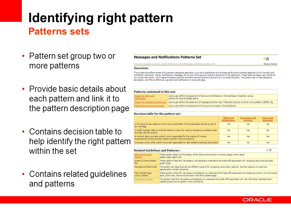 Identifying right pattern Patterns sets Pattern set group two or more patterns Provide basic details about each pattern and link it to the pattern des