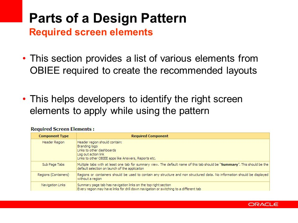Parts of a Design Pattern Required screen elements This section provides a list of various elements from OBIEE required to create the recommended layo