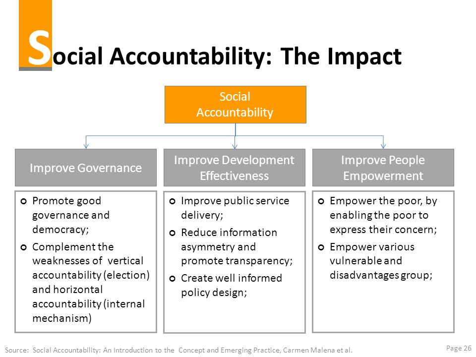 Page 26 S ocial Accountability: The Impact Source: Social Accountability: An Introduction to the Concept and Emerging Practice, Carmen Malena et al. S