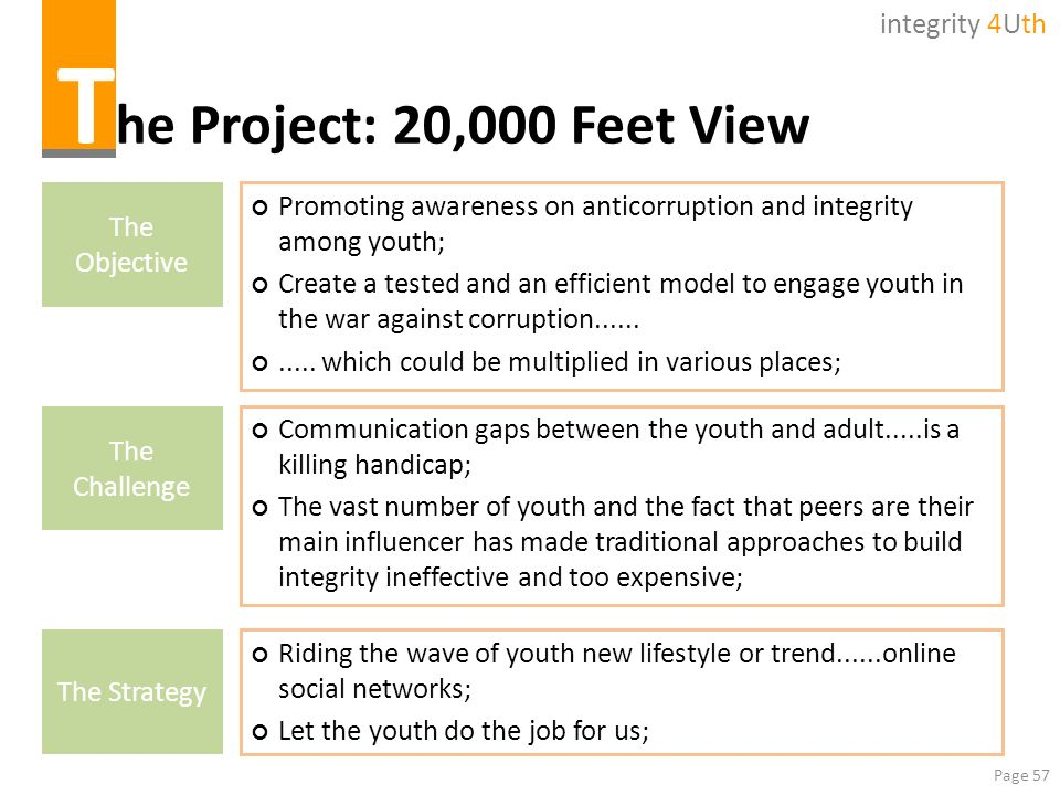 Page 57 T he Project: 20,000 Feet View Promoting awareness on anticorruption and integrity among youth; Create a tested and an efficient model to enga