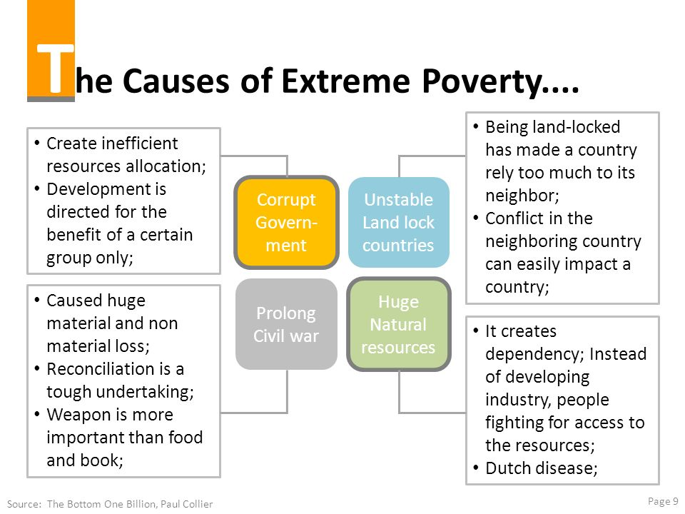 Page 9 T he Causes of Extreme Poverty.... Corrupt Govern- ment Prolong Civil war Unstable Land lock countries Huge Natural resources It creates depend