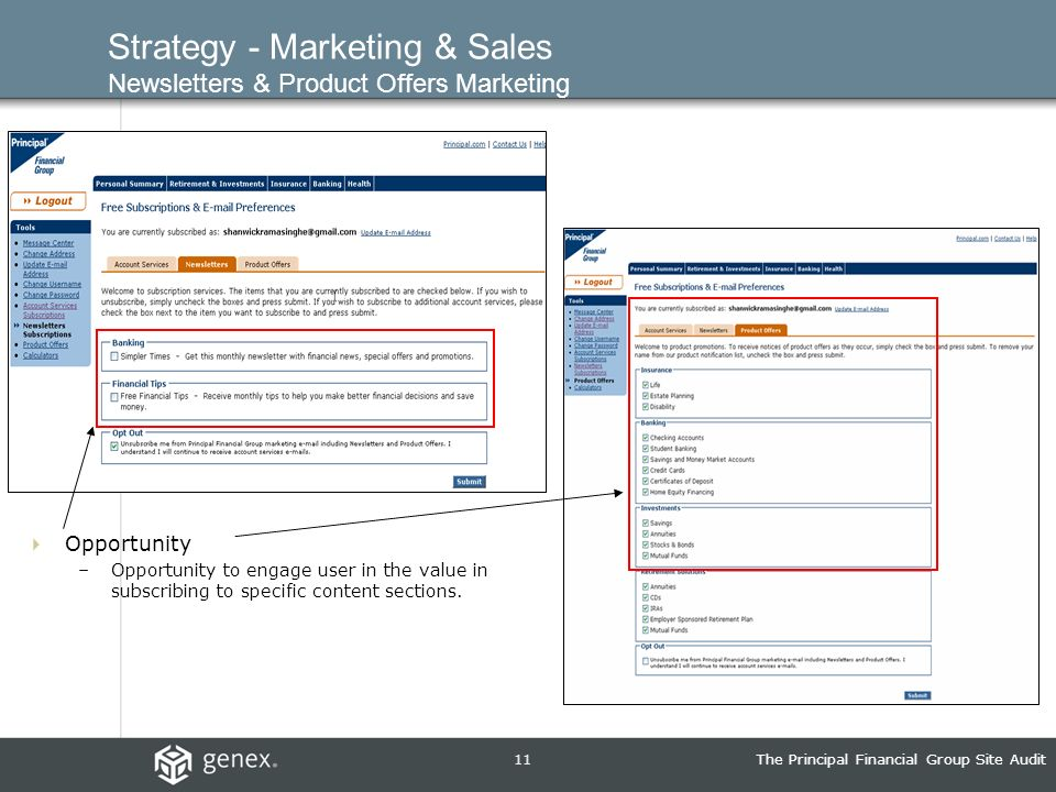 11The Principal Financial Group Site Audit Strategy - Marketing & Sales Newsletters & Product Offers Marketing Opportunity –Opportunity to engage user in the value in subscribing to specific content sections.