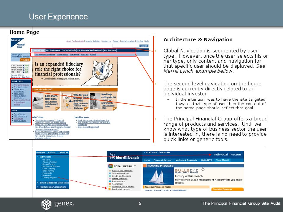 5The Principal Financial Group Site Audit User Experience Architecture & Navigation Global Navigation is segmented by user type.