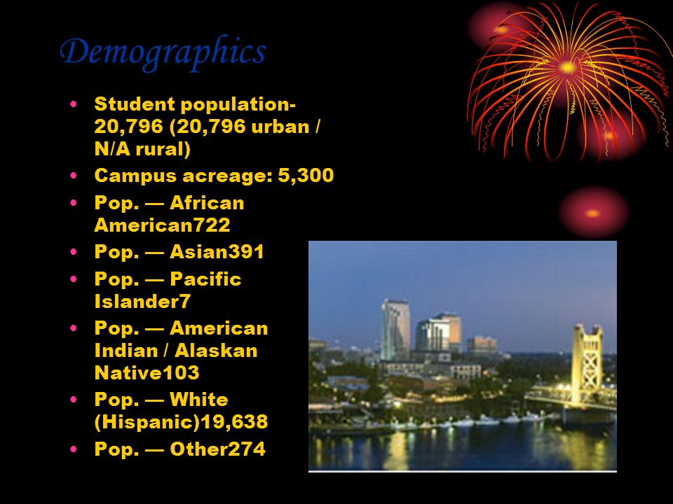 Demographics Student population- 20,796 (20,796 urban / N/A rural) Campus acreage: 5,300 Pop. African American722 Pop. Asian391 Pop. Pacific Islander7