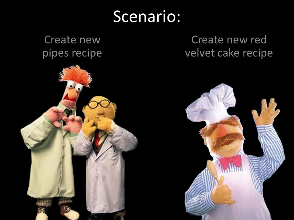 Scenario: Create new pipes recipe Create new red velvet cake recipe