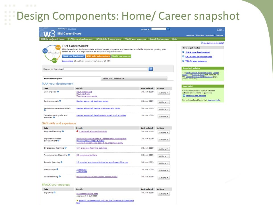 Design Components: Home/ Career snapshot