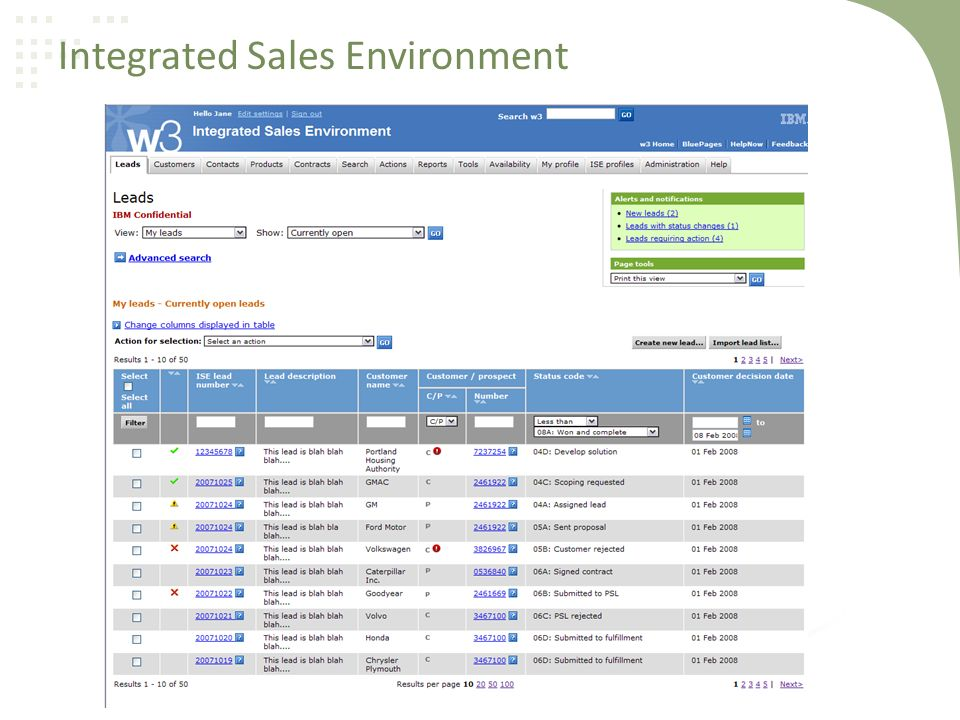 Integrated Sales Environment