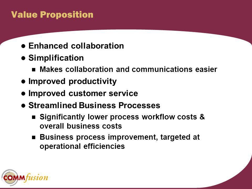 Value Proposition Enhanced collaboration Simplification Makes collaboration and communications easier Improved productivity Improved customer service