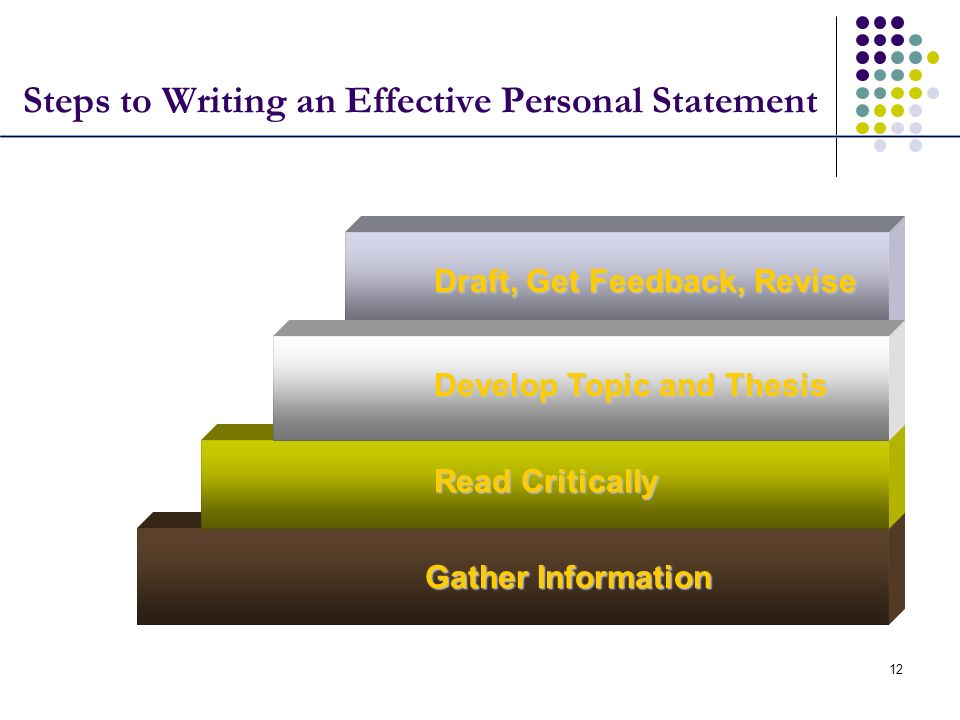 12 Steps to Writing an Effective Personal Statement Gather Information Read Critically Develop Topic and Thesis Draft, Get Feedback, Revise