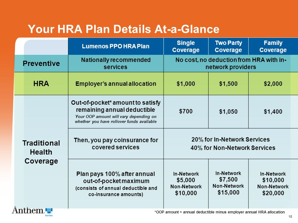 16 Your HRA Plan Details At-a-Glance *OOP amount = annual deductible minus employer annual HRA allocation Lumenos PPO HRA Plan Single Coverage Two Par