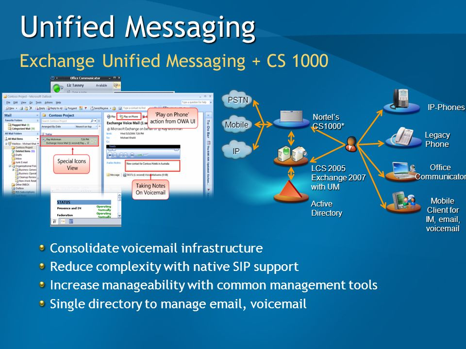Consolidate voicemail infrastructure Reduce complexity with native SIP support Increase manageability with common management tools Single directory to
