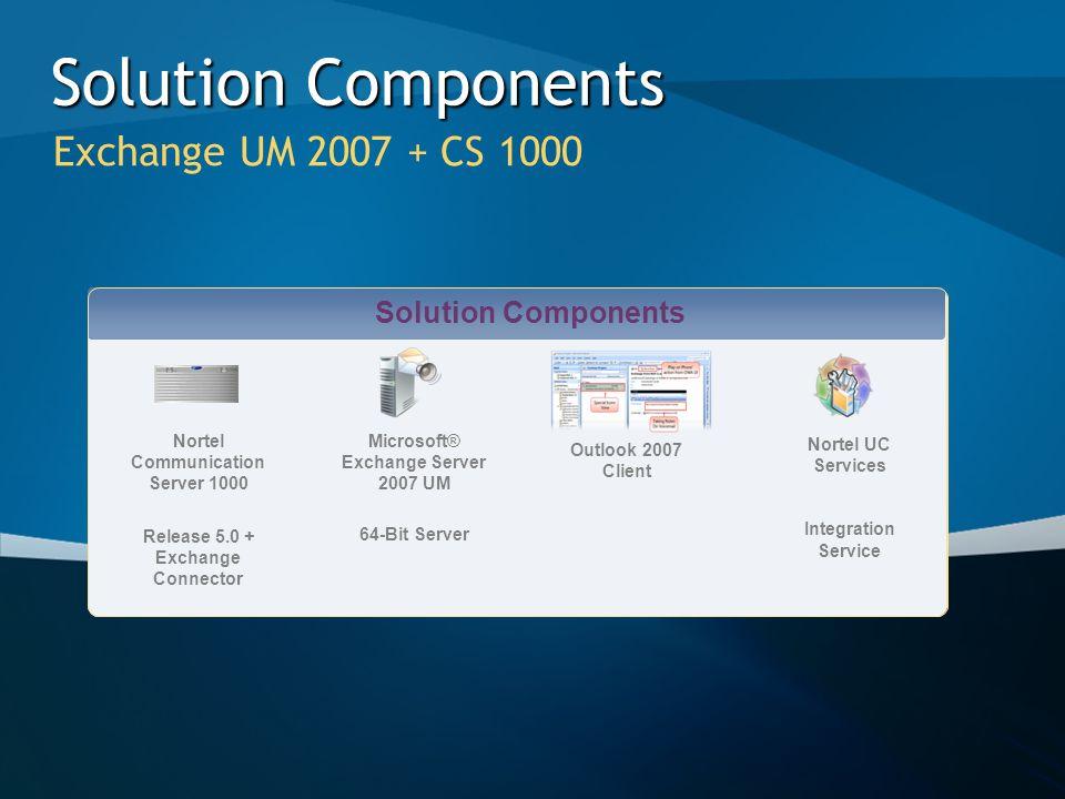 Exchange UM 2007 + CS 1000 Solution Components Nortel Communication Server 1000 Release 5.0 + Exchange Connector Outlook 2007 Client Nortel UC Service
