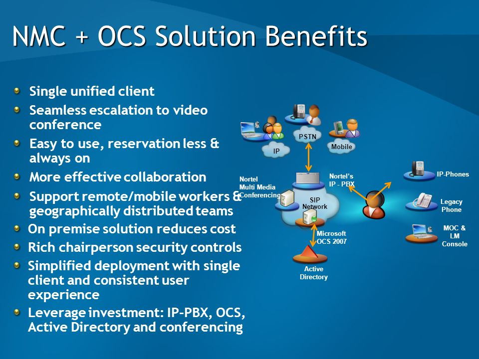 Single unified client Seamless escalation to video conference Easy to use, reservation less & always on More effective collaboration Support remote/mo