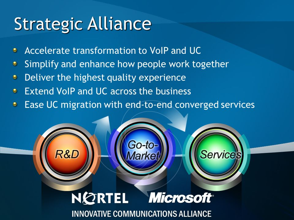 Accelerate transformation to VoIP and UC Simplify and enhance how people work together Deliver the highest quality experience Extend VoIP and UC acros