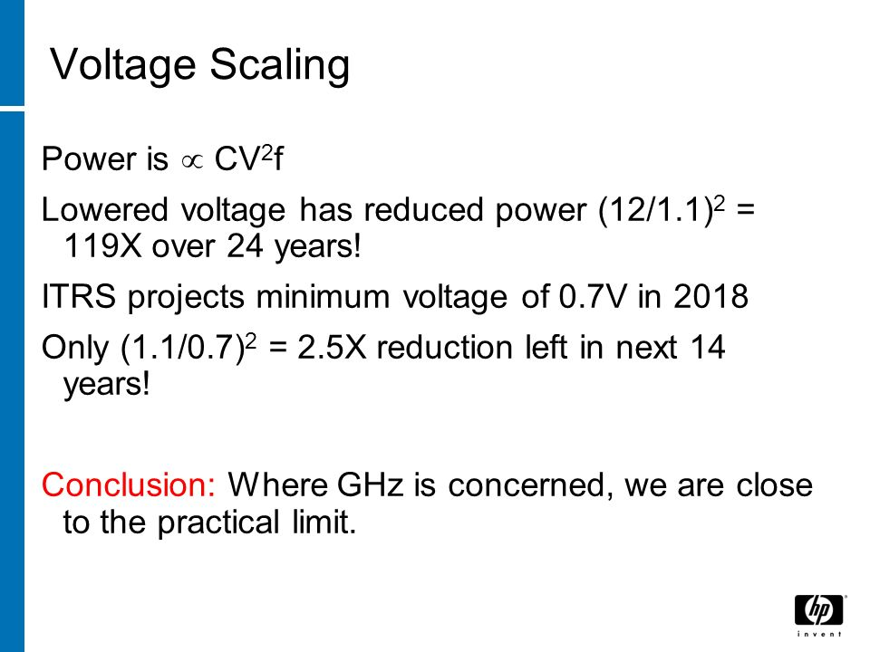 Voltage Scaling Power is CV 2 f Lowered voltage has reduced power (12/1.1) 2 = 119X over 24 years! ITRS projects minimum voltage of 0.7V in 2018 Only