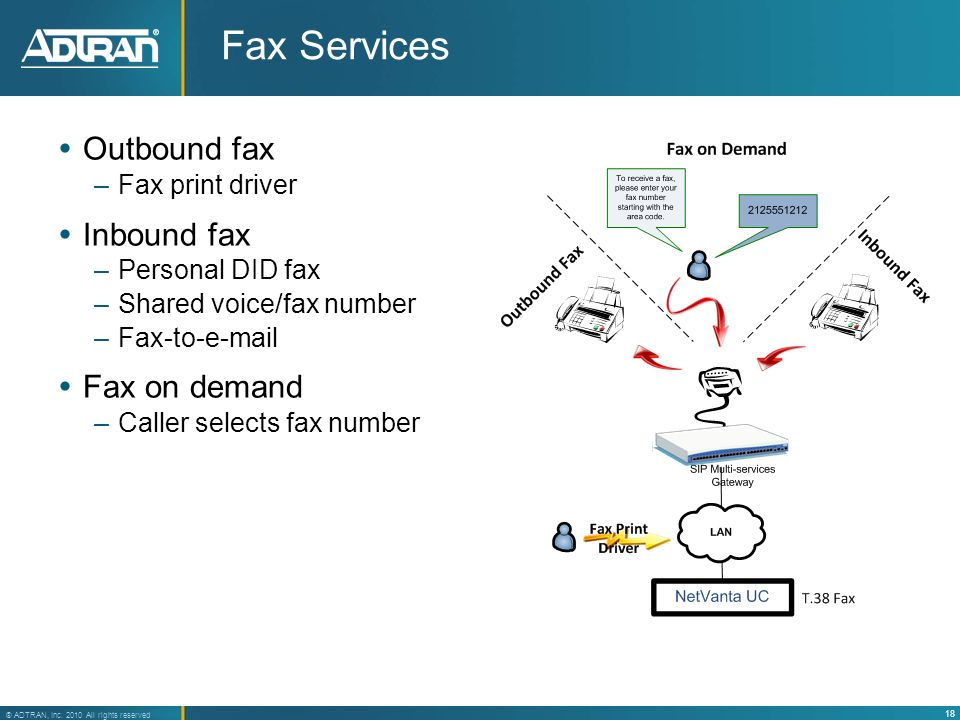 18 ® ADTRAN, Inc. 2010 All rights reserved Fax Services Outbound fax –Fax print driver Inbound fax –Personal DID fax –Shared voice/fax number –Fax-to-