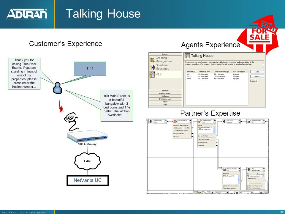 32 ® ADTRAN, Inc. 2010 All rights reserved Talking House Customers Experience Agents Experience Partners Expertise