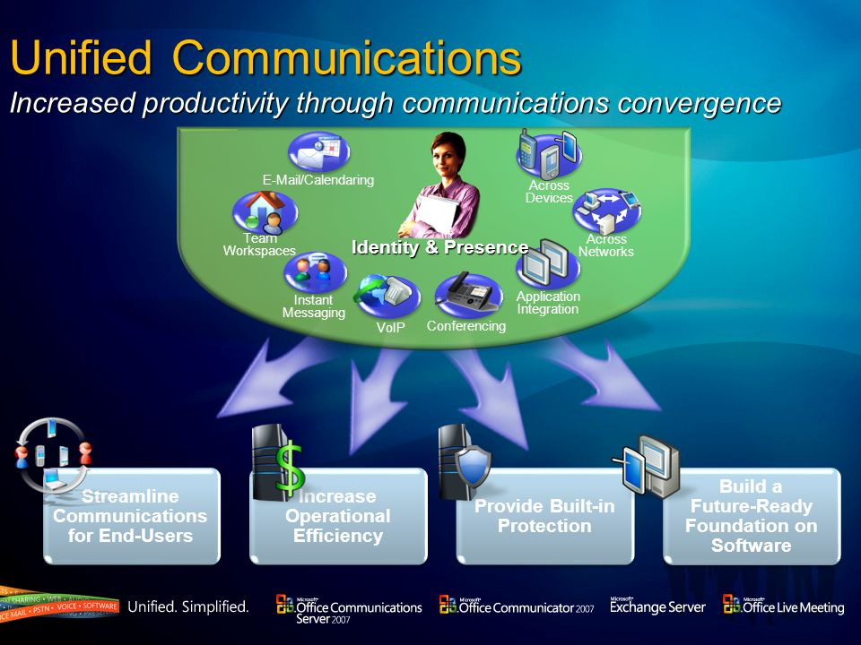 Click to Communicate within Applications Find the right person at the right time with Presence Transition seamlessly between email, IM, voice, and video conversations Deliver email/voicemail/fax into a single inbox with unified messaging Extend LOB applications with integrated presence Anywhere access from Mobile Devices Use a familiar Outlook experience on mobile devices (Exchange ActiveSync, OWA, OVA) Provide VPN-less access to e-mail, IM and SharePoInt Enhance Collaboration with Conferencing Collaborate with audio/video/web conferencing from within Office Bring together geographically dispersed teams Streamline Communications Simplifying communications for people and organizations