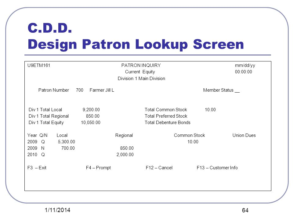 C.D.D. Design Patron Lookup Screen U9ETM161 PATRON INQUIRY mm/dd/yy Current Equity 00:00:00 Division 1 Main Division Patron Number 700 Farmer Jill L M