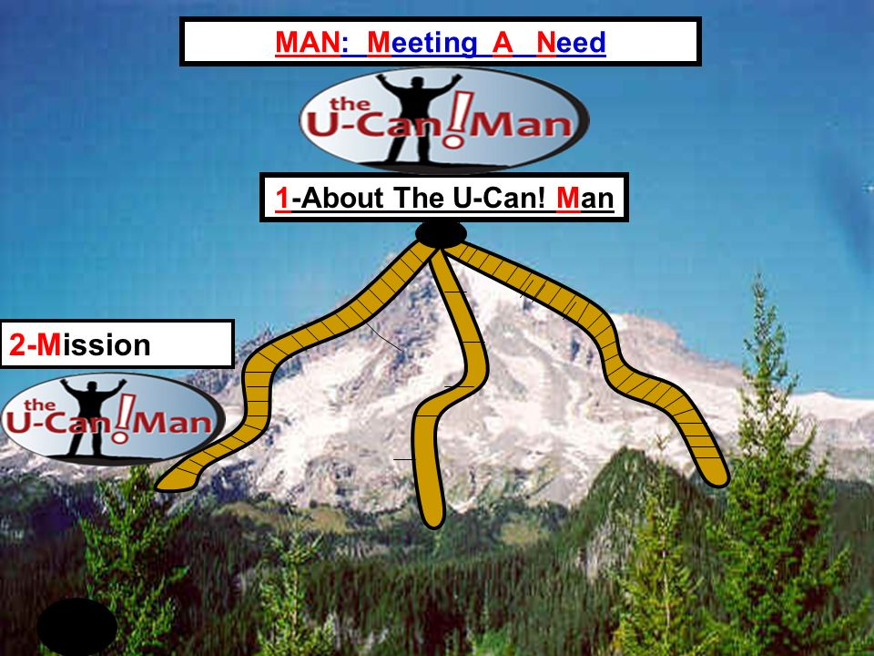 MAN: Meeting A Need 2-Mission 1-About The U-Can! Man