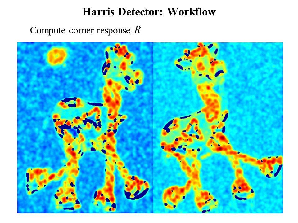 Computer Vision : CISC 4/689 Harris Detector: Workflow Compute corner response R