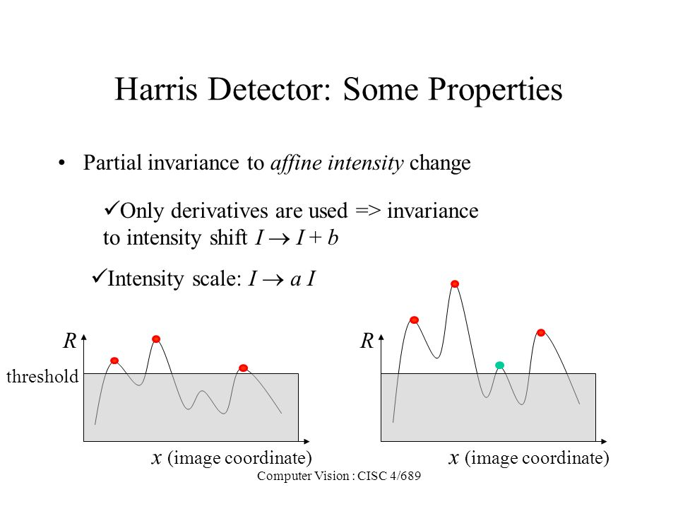 Computer Vision : CISC 4/689 Harris Detector: Some Properties Partial invariance to affine intensity change Only derivatives are used => invariance to
