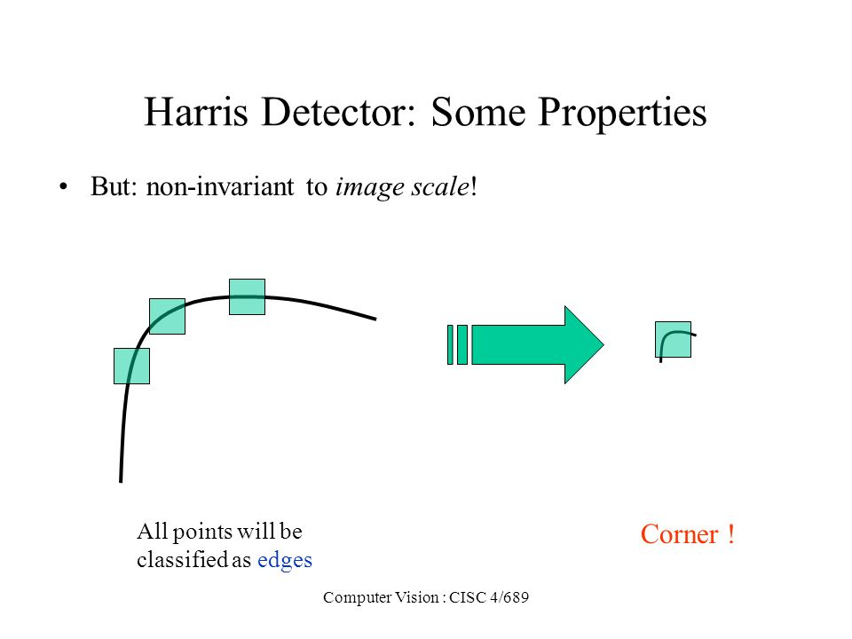 Computer Vision : CISC 4/689 Harris Detector: Some Properties But: non-invariant to image scale! All points will be classified as edges Corner !