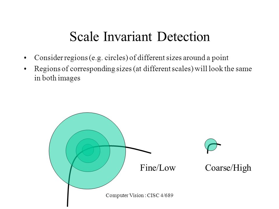 Computer Vision : CISC 4/689 Scale Invariant Detection Consider regions (e.g. circles) of different sizes around a point Regions of corresponding size
