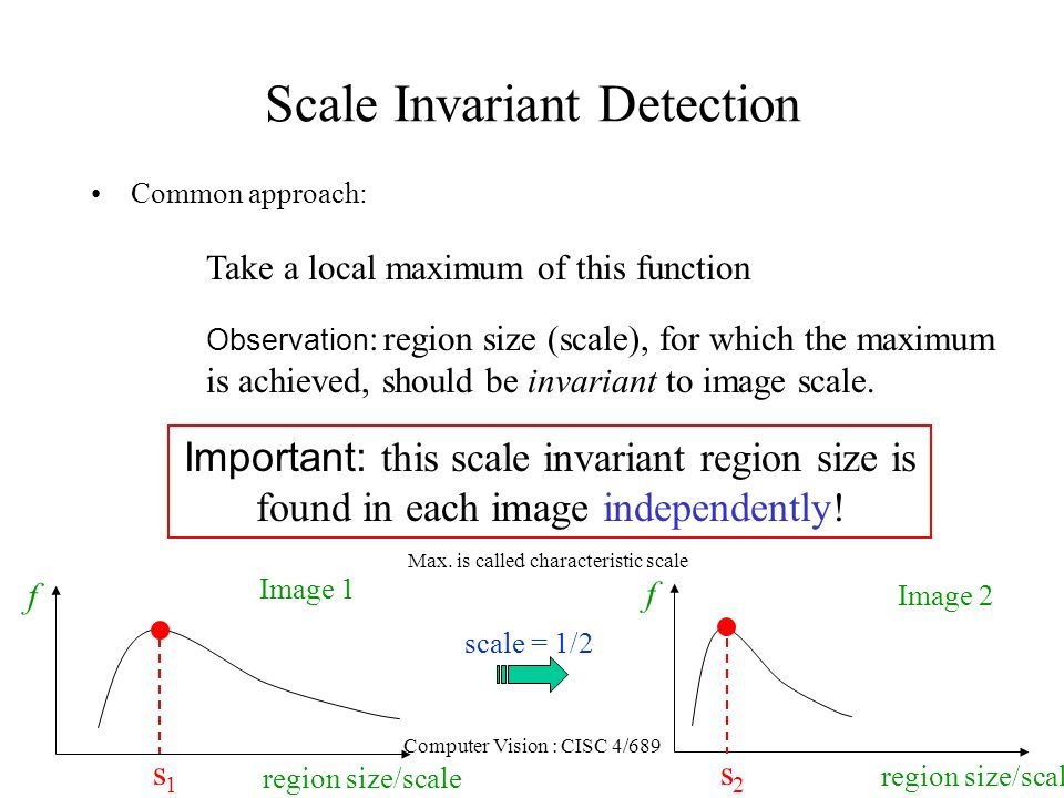 Computer Vision : CISC 4/689 Scale Invariant Detection Common approach: scale = 1/2 f region size/scale Image 1 f region size/scale Image 2 Take a loc