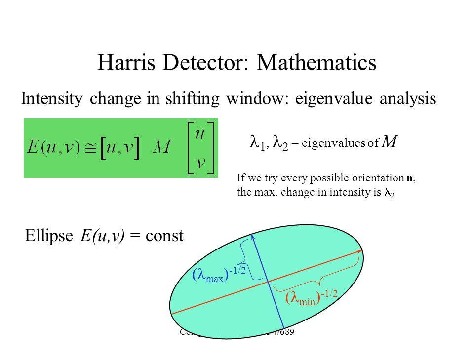Computer Vision : CISC 4/689 Harris Detector: Mathematics Intensity change in shifting window: eigenvalue analysis 1, 2 – eigenvalues of M ( max ) -1/