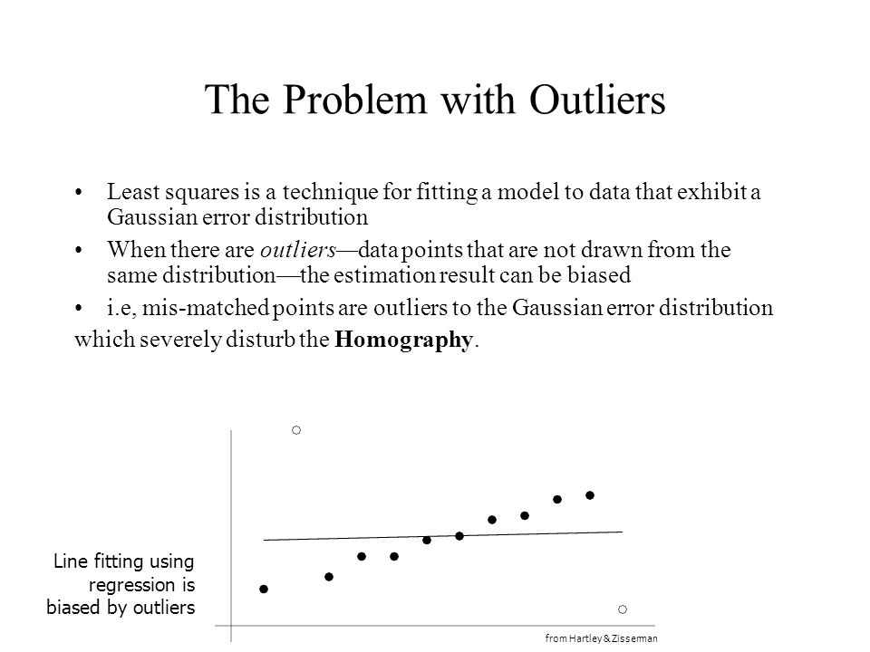 Computer Vision : CISC 4/689 The Problem with Outliers Least squares is a technique for fitting a model to data that exhibit a Gaussian error distribu