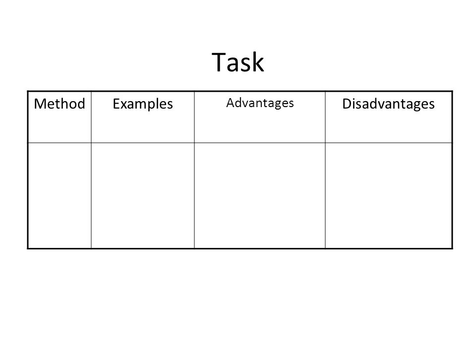 Task MethodExamples Advantages Disadvantages