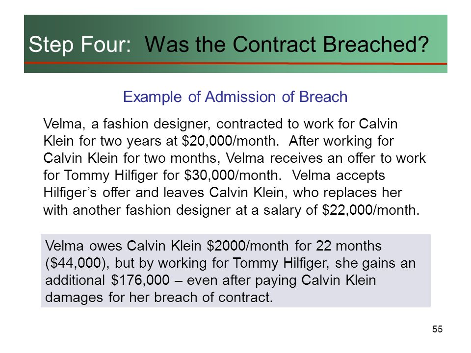 55 Step Four: Was the Contract Breached? Example of Admission of Breach Velma, a fashion designer, contracted to work for Calvin Klein for two years a