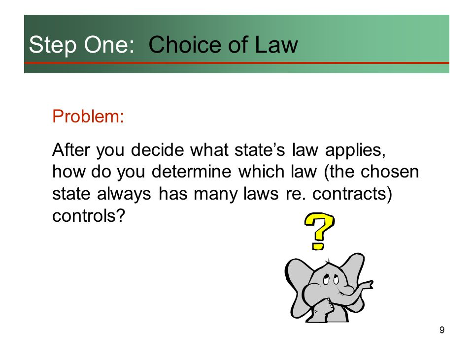 10 Step One: Choice of Law Solution: The law of contracts within a state comes from two main sources: 1.the courts (case law, aka common law) and 2.the legislature (statutes/orders).