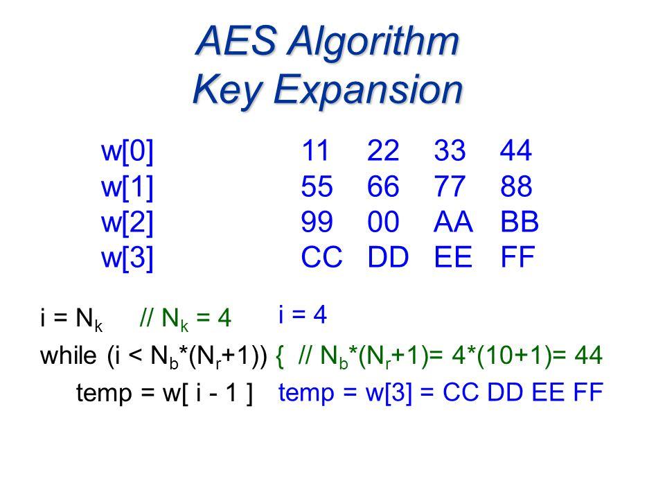 i = N k // N k = 4 while (i < N b *(N r +1)) { // N b *(N r +1)= 4*(10+1)= 44 temp = w[ i - 1 ] AES Algorithm Key Expansion w[0]11223344 w[1] 55667788