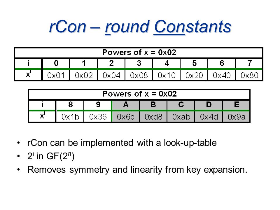 rCon – round Constants rCon can be implemented with a look-up-table 2 i in GF(2 8 ) Removes symmetry and linearity from key expansion.