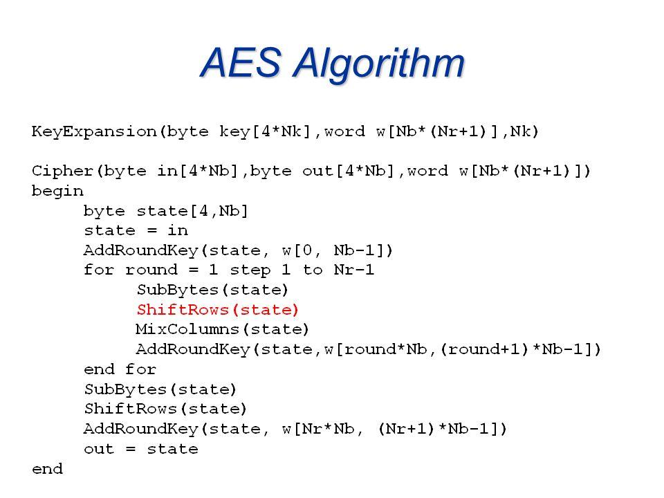 AES Algorithm