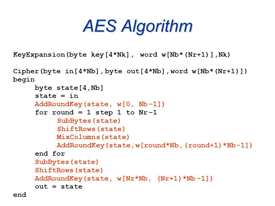 AES Algorithm KeyExpansion(byte key[4*Nk], word w[Nb*(Nr+1)],Nk) Cipher(byte in[4*Nb],byte out[4*Nb],word w[Nb*(Nr+1)]) begin byte state[4,Nb] state =