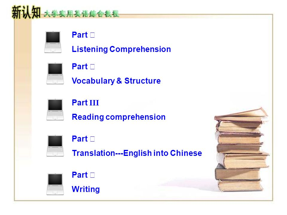 Part Listening Comprehension Part Writing Part Translation---English into Chinese Part Vocabulary & Structure Part III Reading comprehension