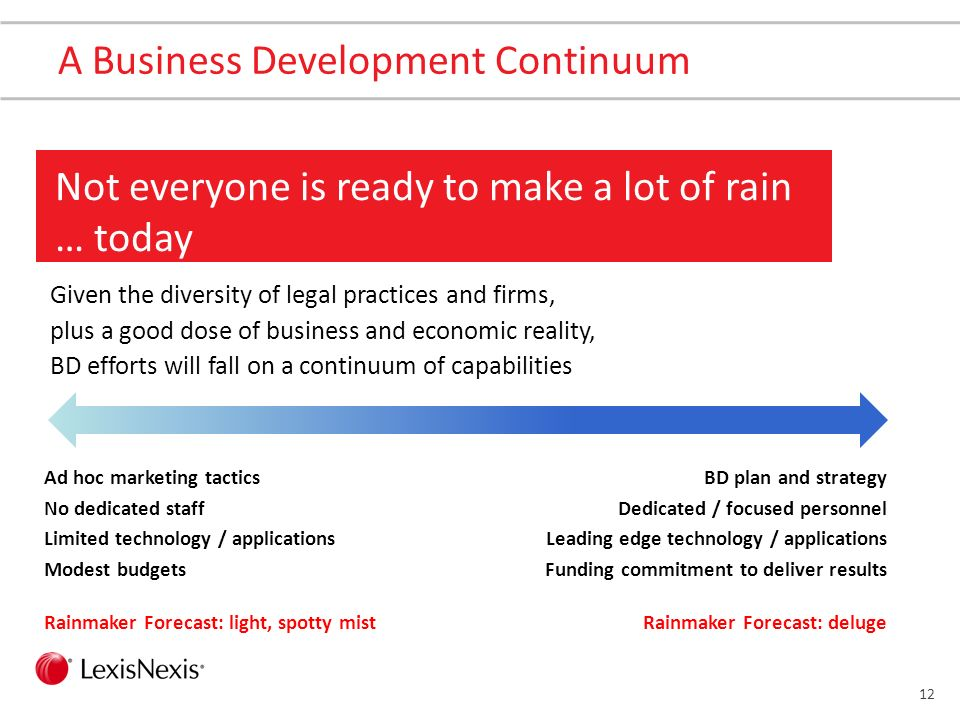11 The New Rainmaker? Economic conditions + technology capabilities combine to create a powerful new role for Business Development Potential Rainmaker